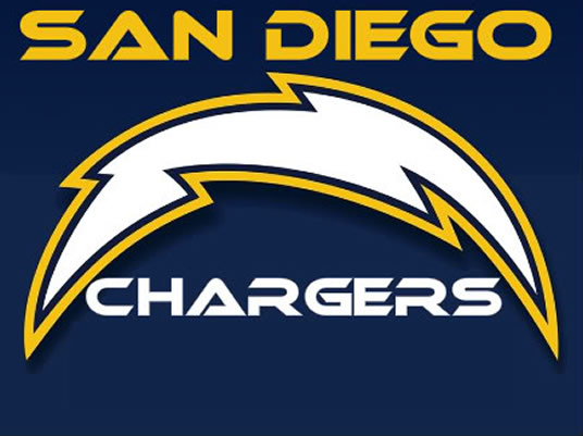 Chargers Team History