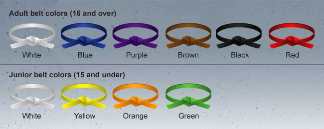 Gracie Jiu-jitsu Belts