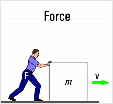 Resultat d'imatges de balanced forces on a person gif
