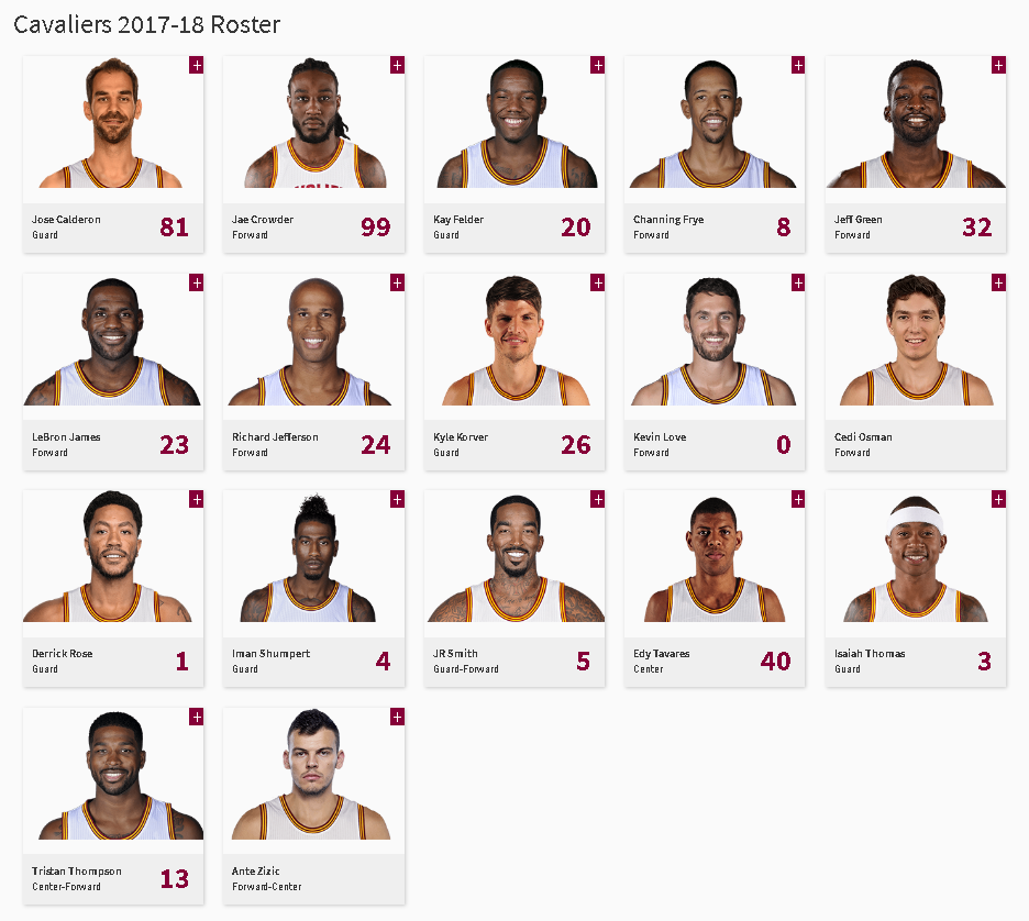 Cavs Players 2018 >> Cavaliers Roster Page